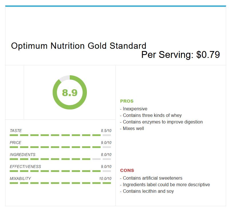 Zhodnocení produktu v affiliate recenzi