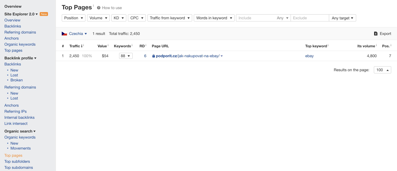 """Zjištěná data o stránce """"Jak nakupovat na ebay"""""""